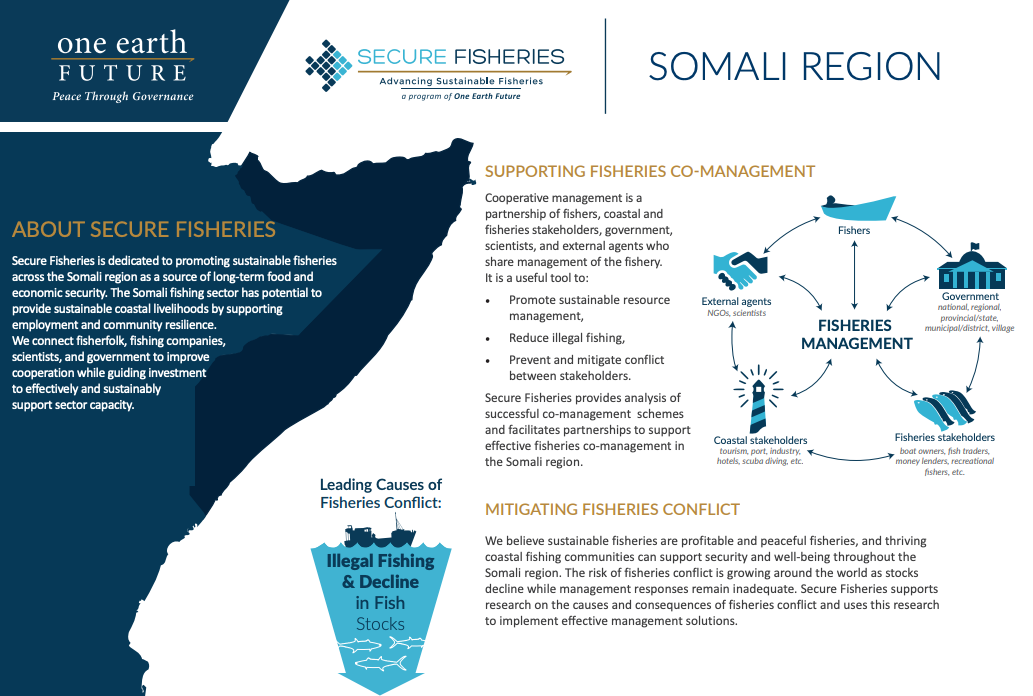 Somali Saving Fisheries