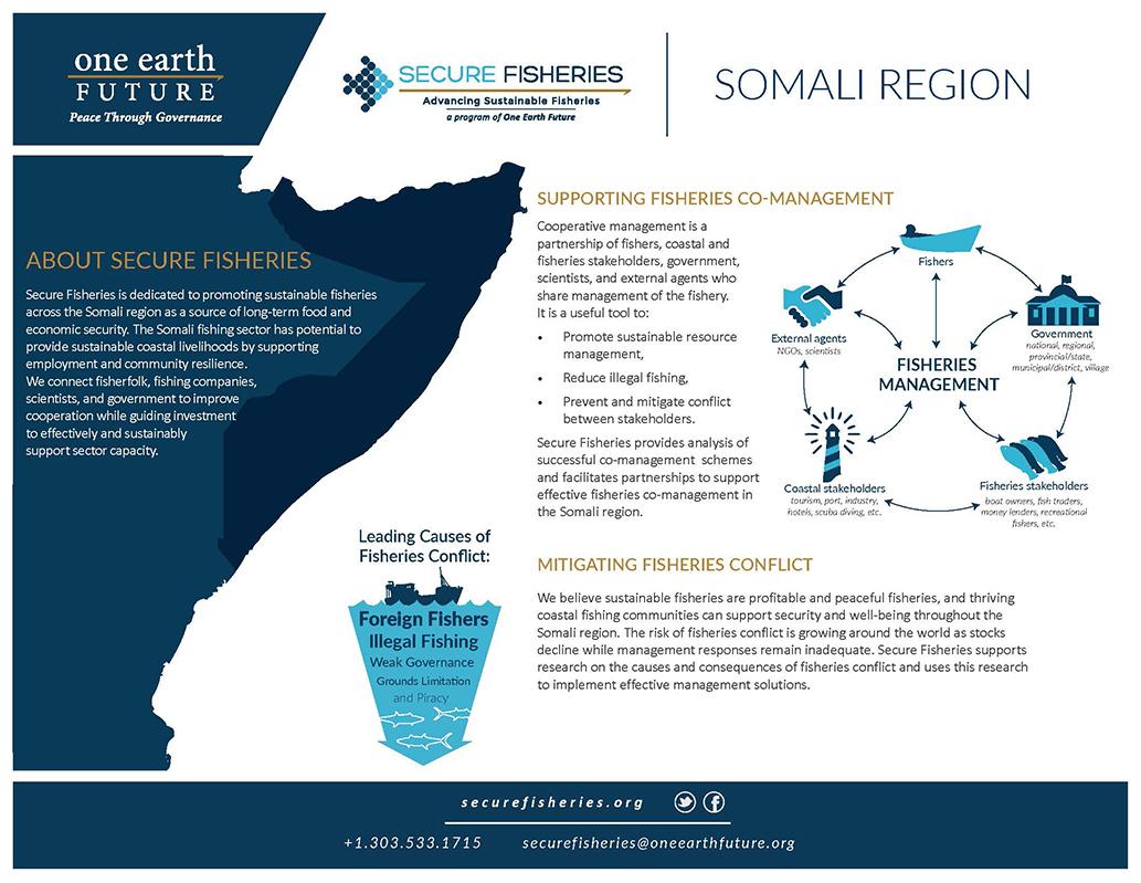 Somali Saving Fisheries