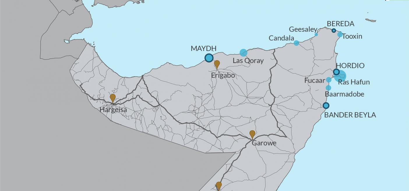 mapping GIS Somalia development